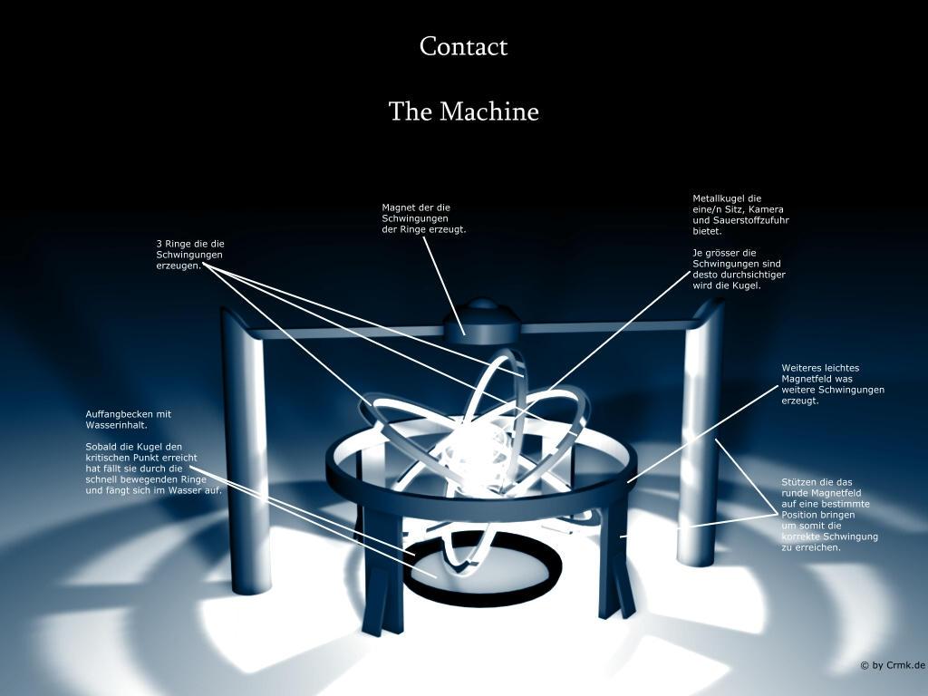 contact machine