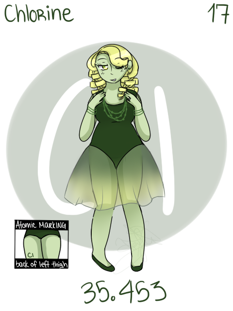 The Atomix Chlorine By Starrkeeper On Deviantart