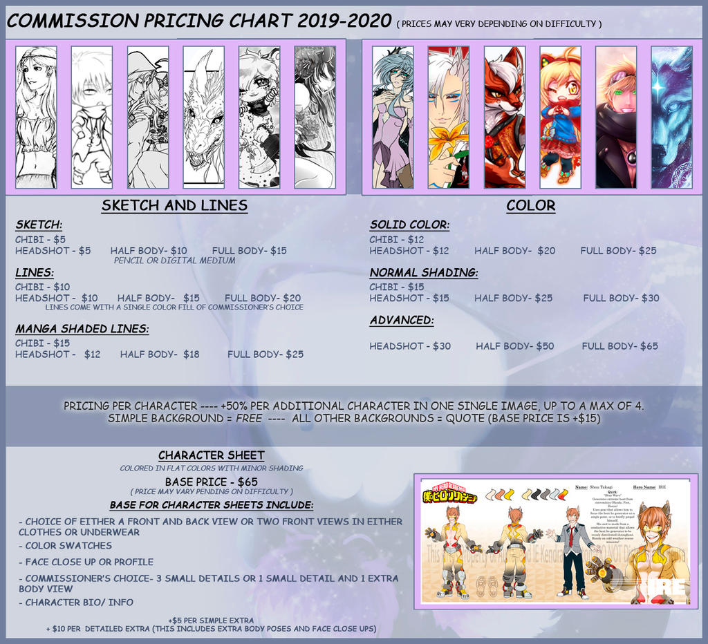 2020 Commission Price Chart