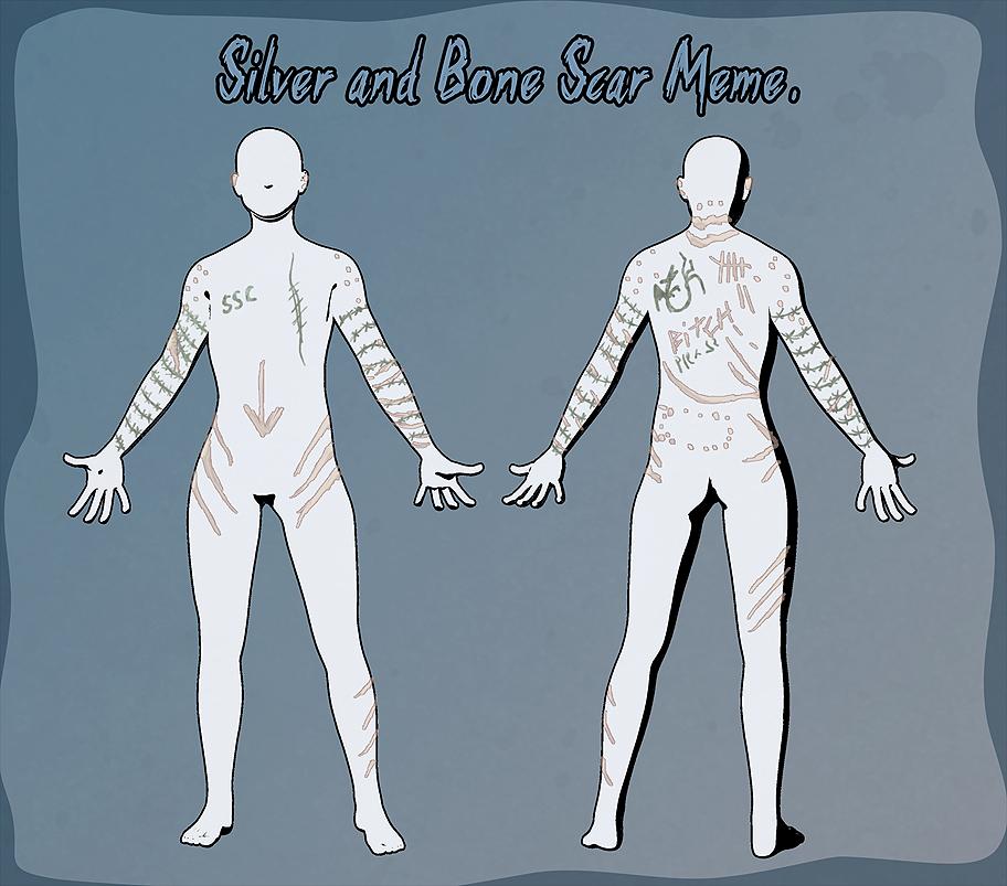 SnB: Charles' scars and tattoos by Ana-Mizuki
