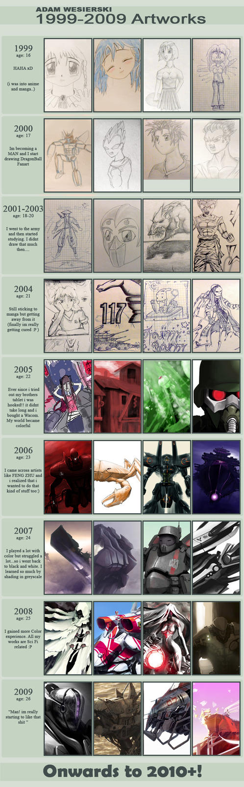 Improvement MEME 1999-2009 by dasAdam