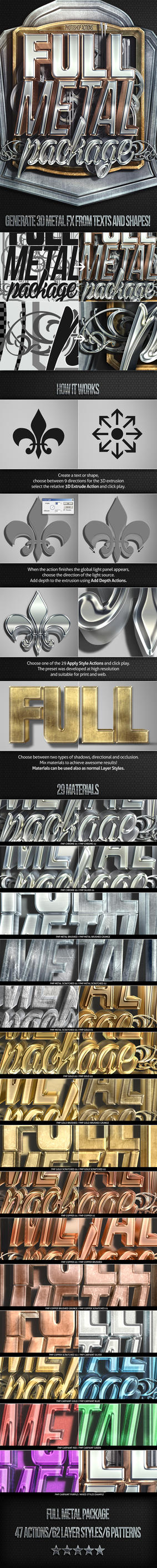 Full Metal Package 3D - Photoshop Actions by NuwanP