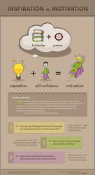 Motivation Infographics by instantsoul