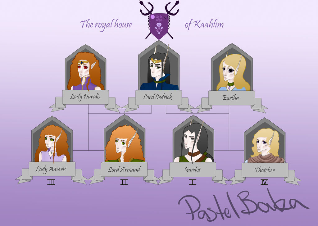 The Royal House of Kaahlim