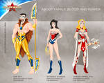 Wonder Woman Cartoon Show: About Blood and Power