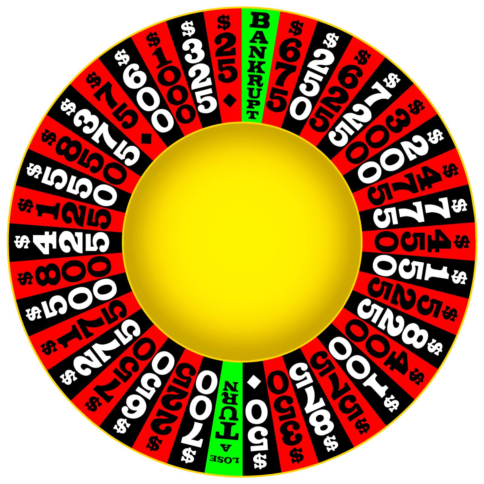 Rulette Deviantart