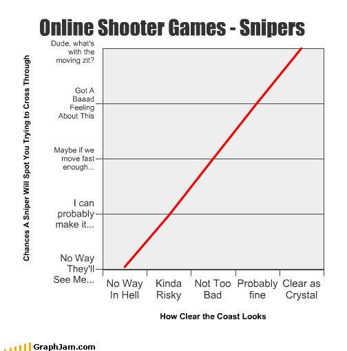 online spiele charts