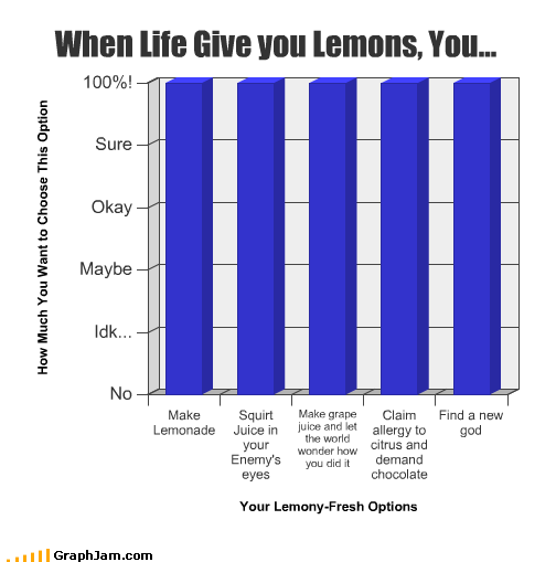 When Life Gives You Lemons... by Balmung6
