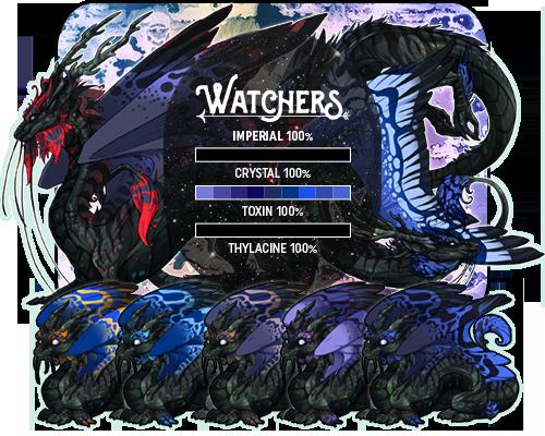 watcher_card_by_stinyzilla-dbj3r20.png