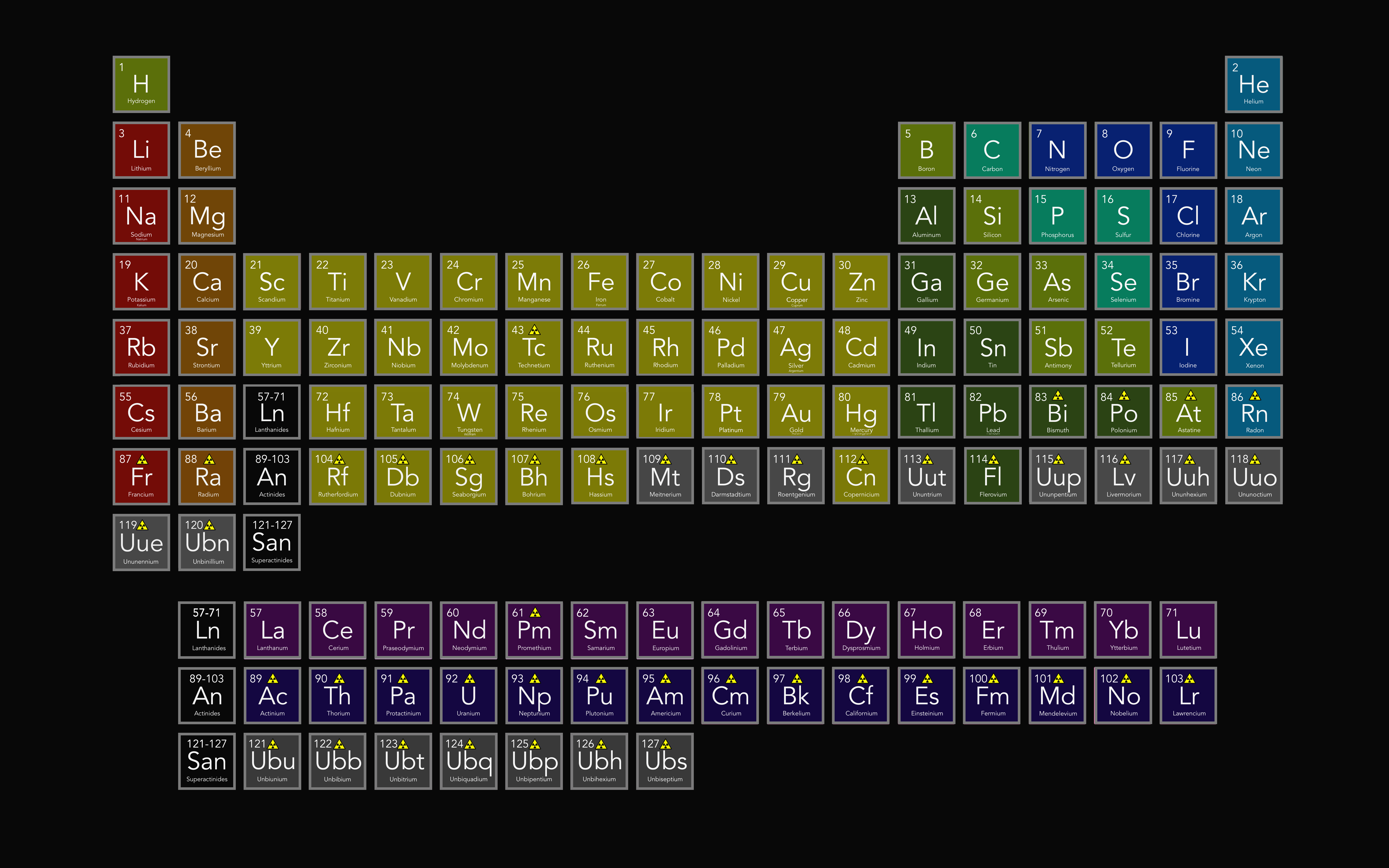The periodic table of elements by omegshi147 on deviantart the periodic table of elements by omegshi147 gamestrikefo Choice Image