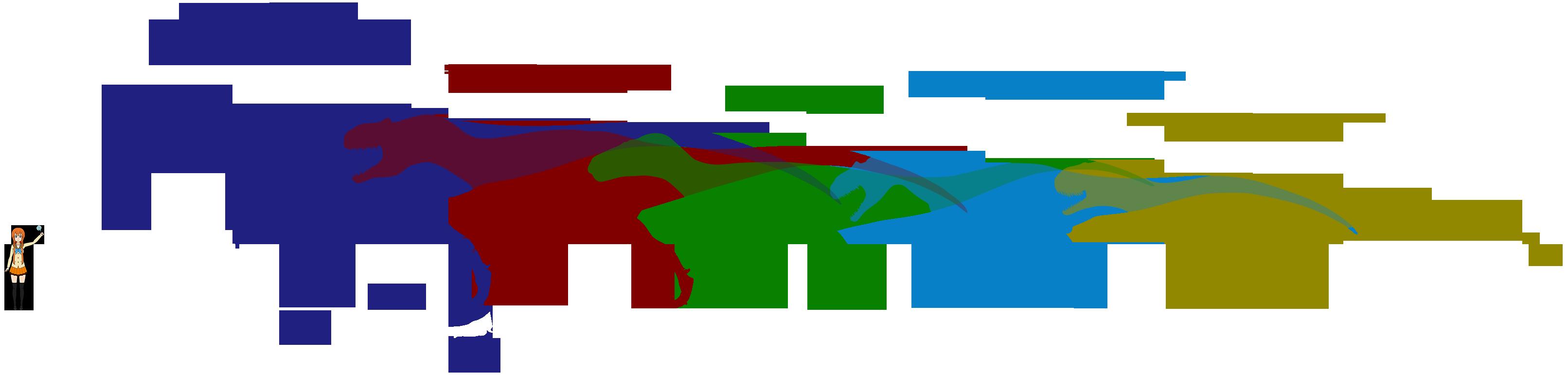Top 10 terópodos más grandes