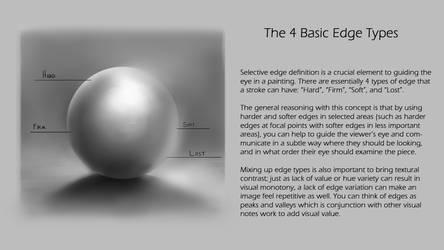 The 4 Edge Types by JohnoftheNorth