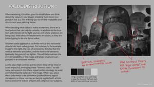 Value Distribution 1 by JohnoftheNorth