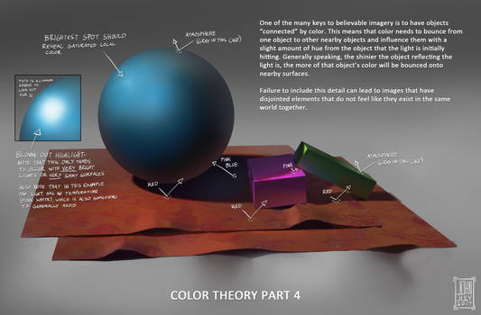 Color Theory Part 4