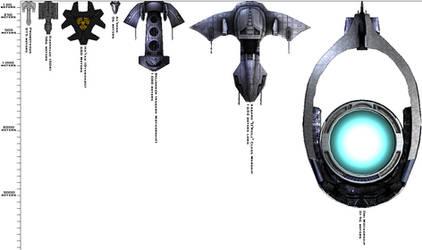 Stargate Ship Chart #1 by MoRoom