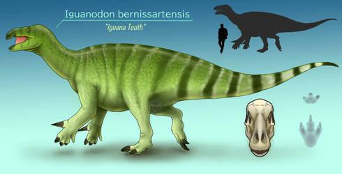 Iguanodon bernissartensis by BangBooDoragon