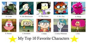 Meme: My Top 10 Favorite Characters by NickBurbank579