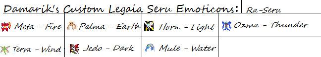 Legaia Ra-Seru Emoticon Sheet by DamarikLaizare