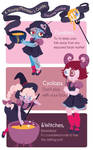 A Young Monsters Guide to Fondue by sugar-drops