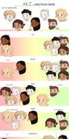 oc spectrum