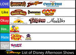 Disney Afternoon Shows Tier List