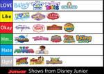 Disney Junior Tier List