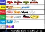 Dreamworks Animation Films Tier List (2010s)