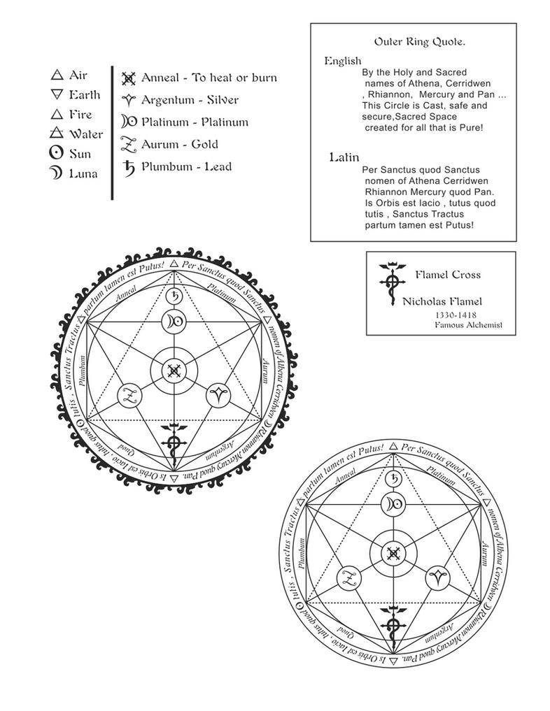 Transmutation Circle Descript by FT69