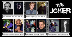 The Joker Actor Chart