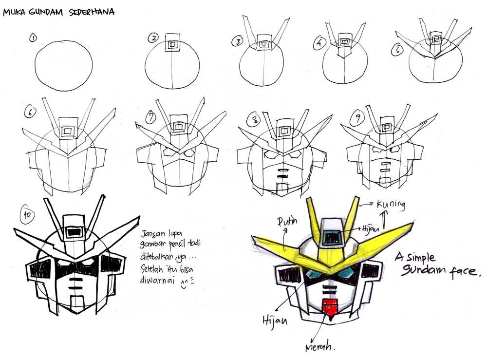 Simple Gundam Wallpaper By Fiveand7 Deviantart – Migliori Pagine da