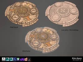 Nordic Environmet - Round stone monument by Mad-Owl