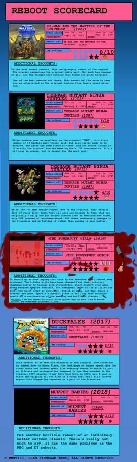 Reboot Scorecard