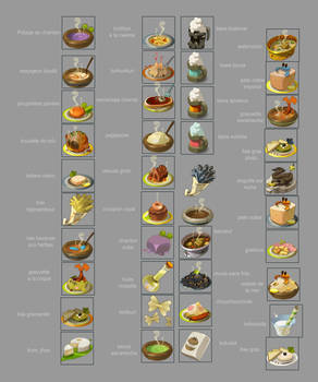 Wakfu MMO: Items Crafting Cooker 2011