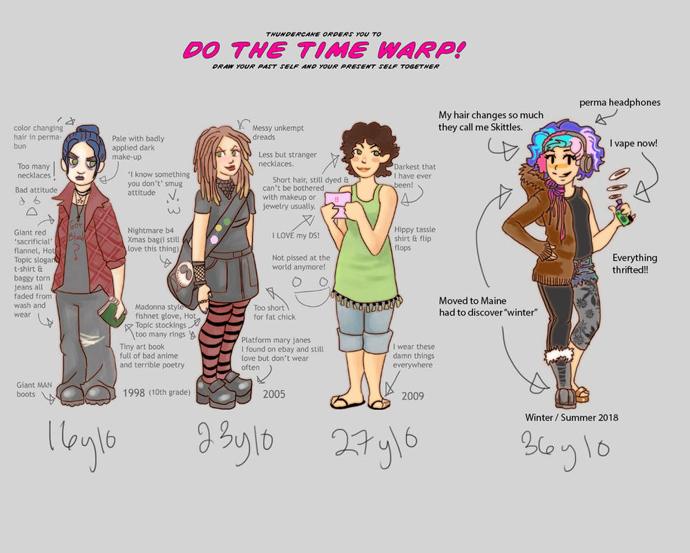 updated timewarp meme by Sifle