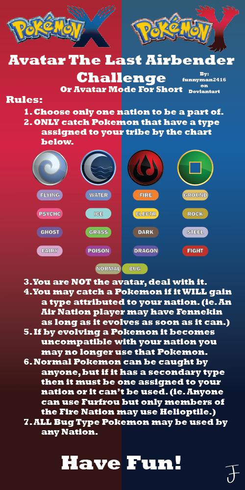 Pokemon: Avatar Mode XY by funnyman2416