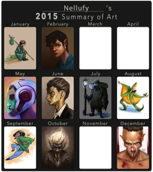 2015 Summary of Art Nellufy