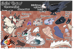 GoGoRaptors! | Semi-Closed Species | Magons