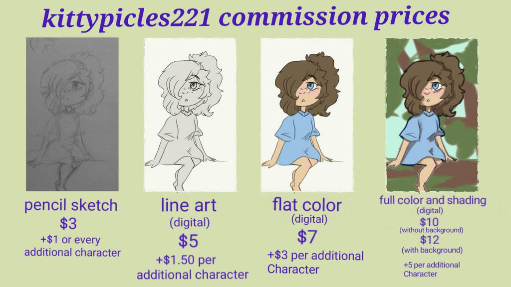 PayPal commissions are open by kittypicles221