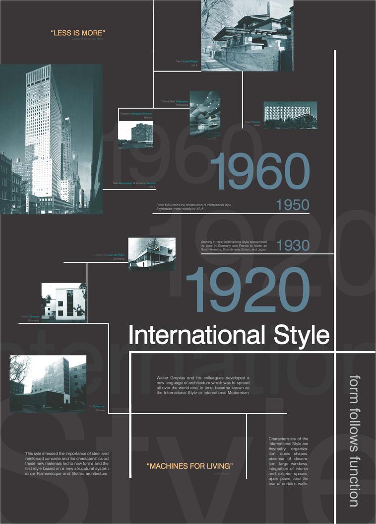 Information Poster Design by Marianaah on DeviantArt