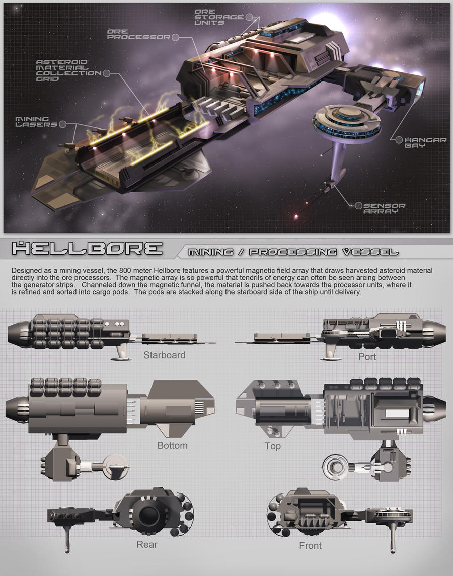 EVE Online - HELLBORE by DouglasShuler on DeviantArt