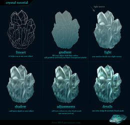 Crystal tutorial by Azot2019