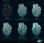 Crystal tutorial