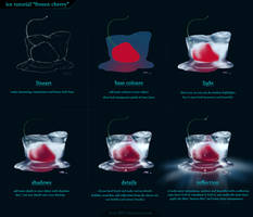 Ice tutorial - Frozen Cherry by Azot2019