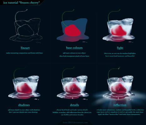 Ice tutorial - Frozen Cherry