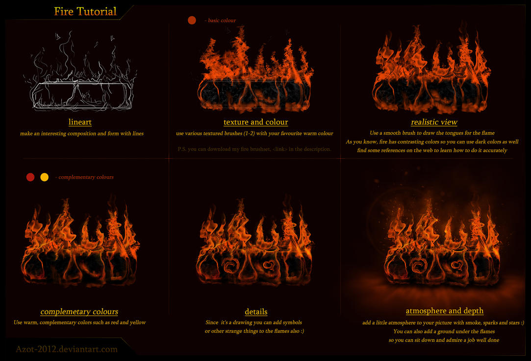 Fire Tutorial by Azot2017