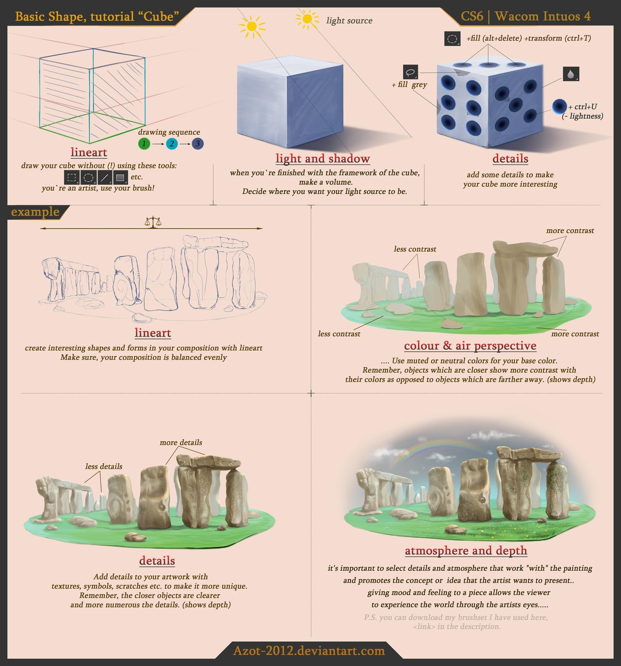 Cube tutorial by Azot2014