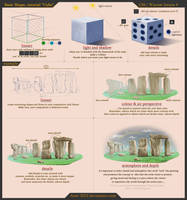 Cube tutorial by Azot2019