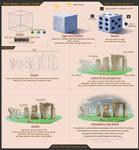 Cube tutorial