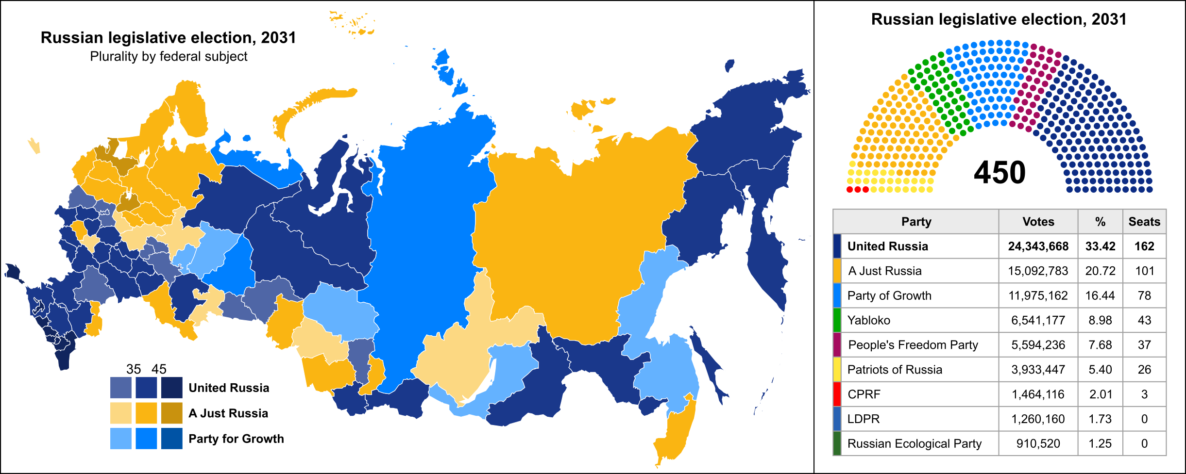 Russian legislative election, 2031[OC] ...