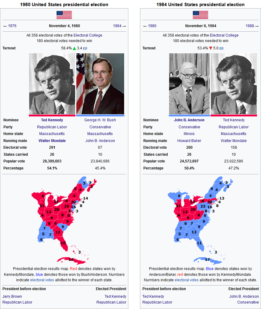 1984 United States presidential election